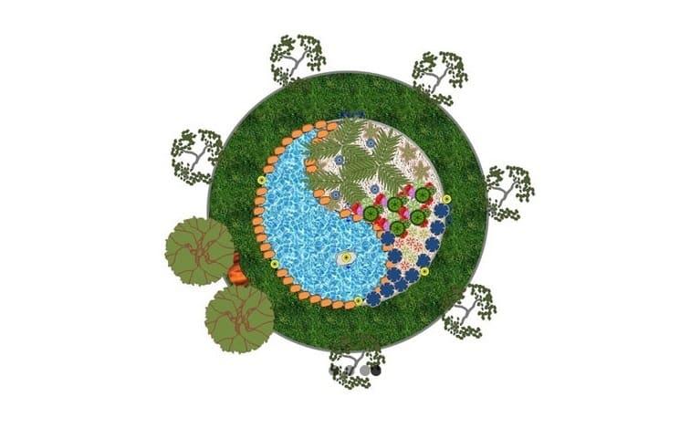 2 - עיצוב גינות - אמנות הפאנג שוואי