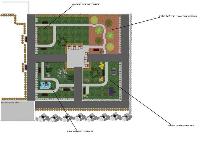 תכנית הקמת גינה בבית ספר