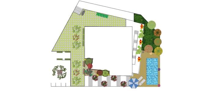 תכנון הקמת גינה 2 4 - חשיבות התכנון לפני הקמת גינה