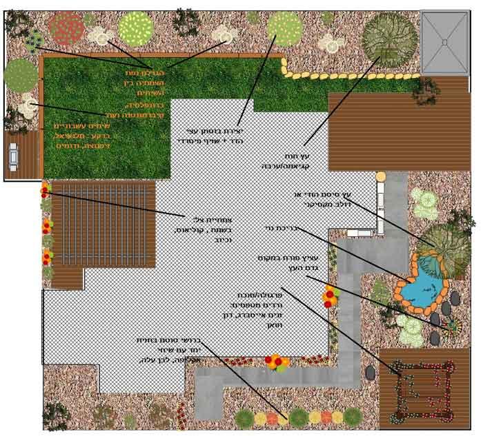 לתכנון גינה - תכנון גינה  - תיאור השירות