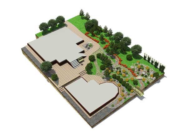 עיצוב ותכנון גינה