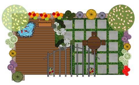 גינה עם אךמנט מים - חשיבות תכנון הגינה טרם הקמתה